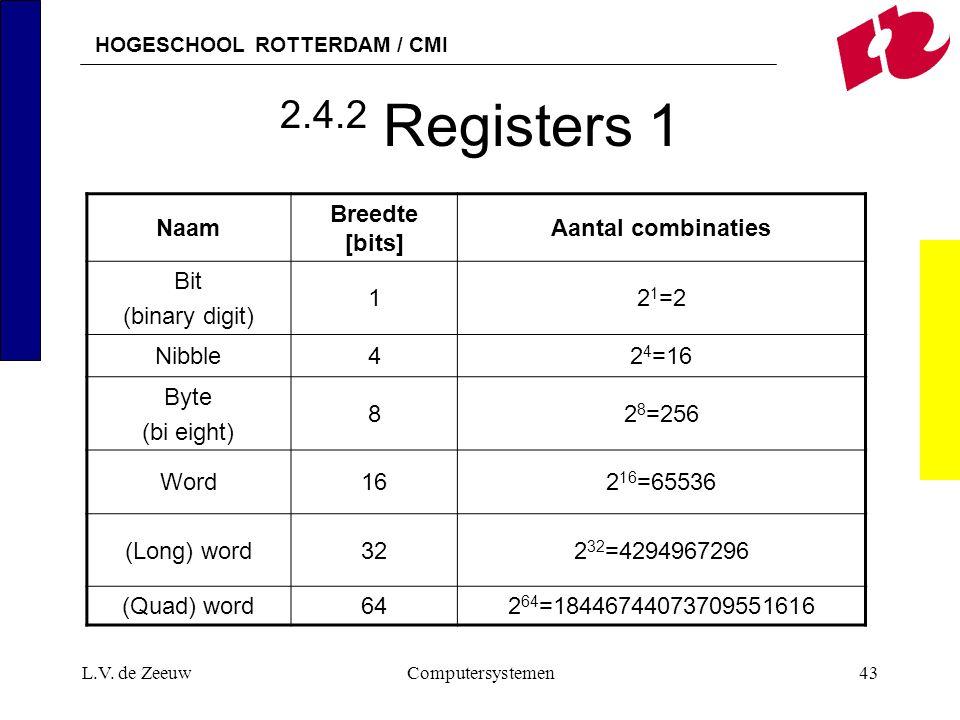 2.4.2 Registers 1 Naam Breedte [bits] Aantal combinaties Bit